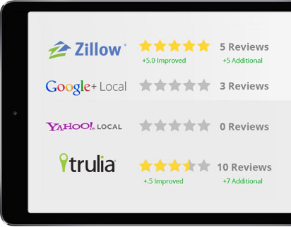 Engage Your Clients and Collect Your Reviews