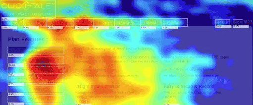 Image for Heat Maps: Learn How Visitors Interact with Your Site
