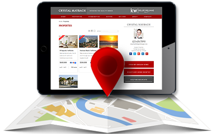 IDX Solutions for Your Real Estate Website